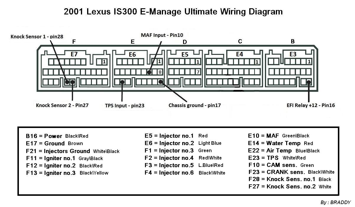 Bestseller  2001 Lexus Is300 Engine Diagram