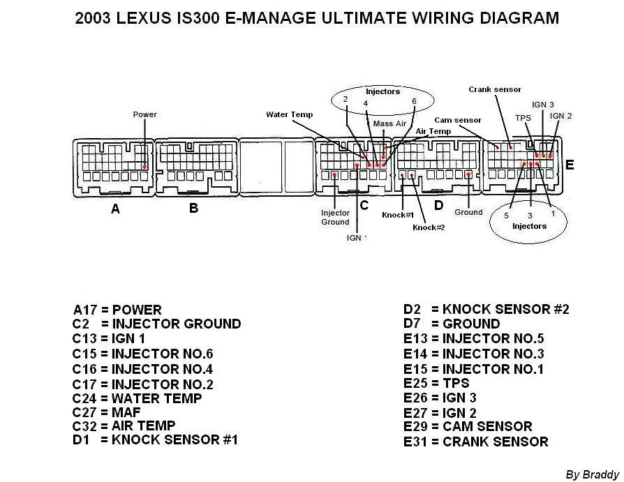 2001 and 2002 2005 is300 e manage ultimate wiring diagram lexus is rh my is Audi ECU Schematic 1G DSM ECU Pinout