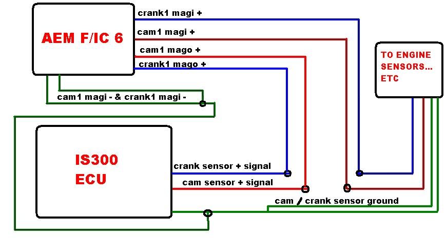 aem fic 6 wiring diagram wire center u2022 rh aktivagroup co IS300 AEM FIC Wiring IS300 AEM FIC Wiring