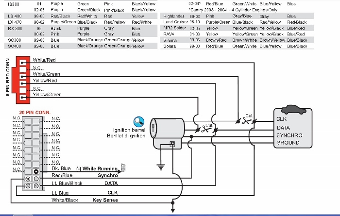 49553d1382249051 quick question about fortin bypass capture 700x445 quick question about fortin bypass lexus is forum fortin evo all wiring diagram at bakdesigns.co