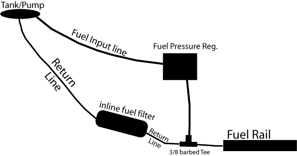click image for larger version name: fuelsystemsetup jpg views: 1024 size:  44 5