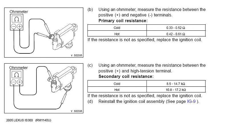 17416d1213471066 spark plug replacement diy lots pics printable pdf attached is300 coil maintenance spark plug replacement *diy* lots of pics ***printable pdf 2001 lexus is300 spark plug wire diagram at gsmportal.co