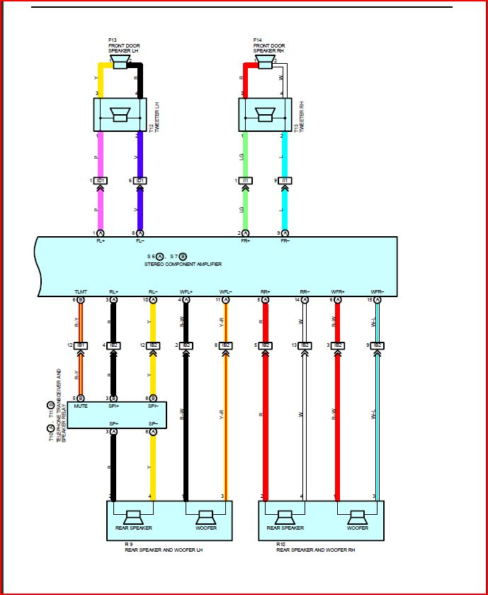 Amp And Subwoofer Wiring Diagram For Remote - Example Electrical ...