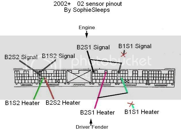 Is this diagram right :D b1s1 into b2s1 | Lexus IS Forum  Sensor Wiring Diagram Lexus on
